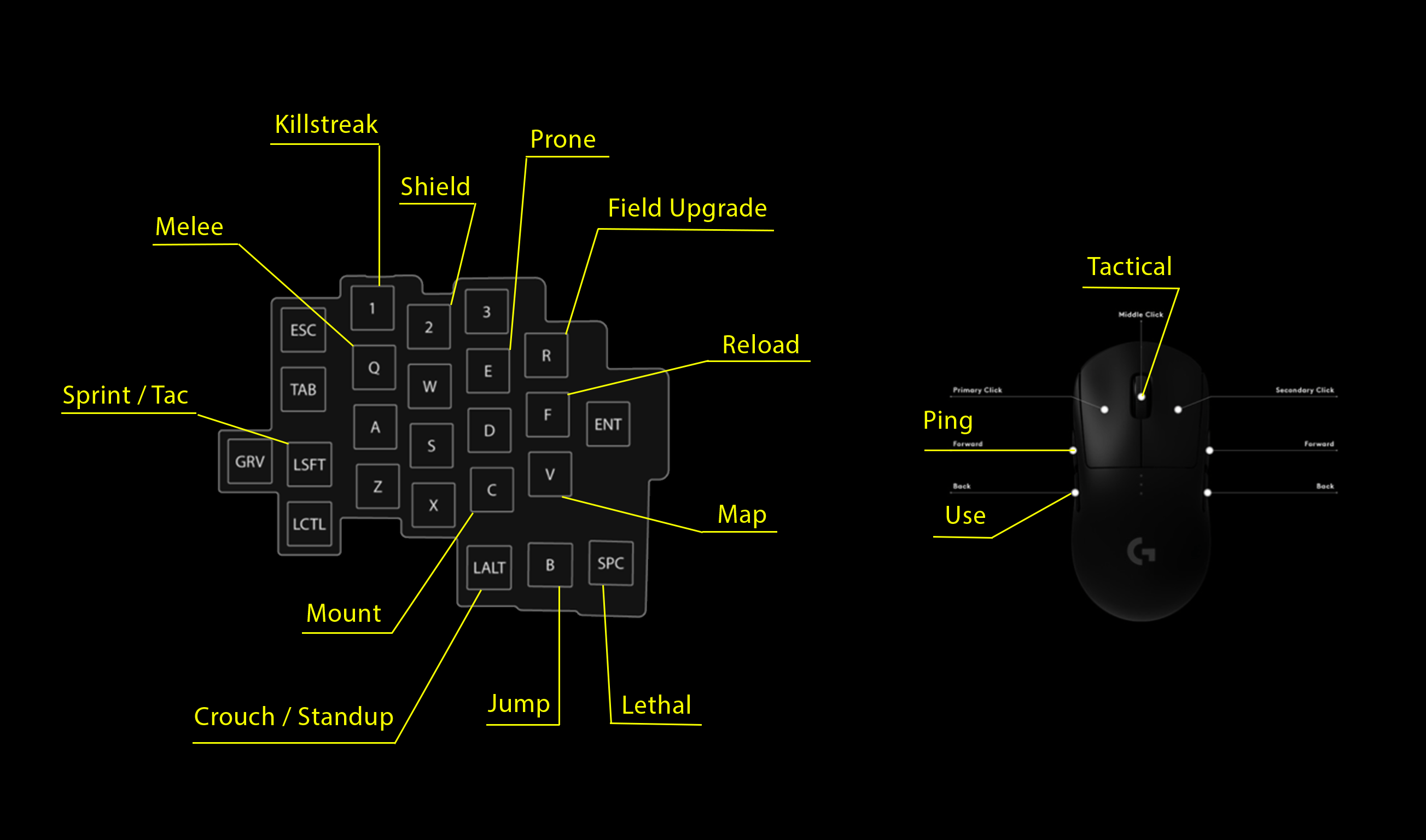 Its_Iron Periloot Caravel Keypad Binds